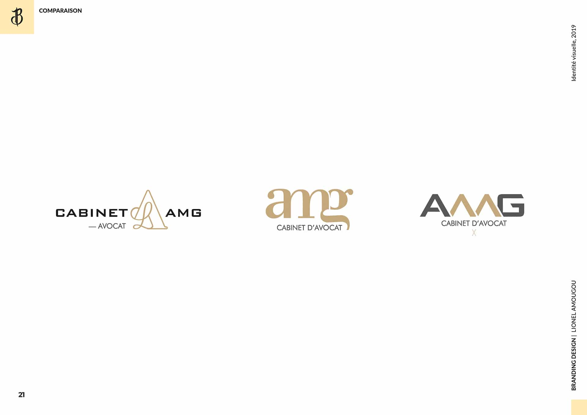AMG's visual communication