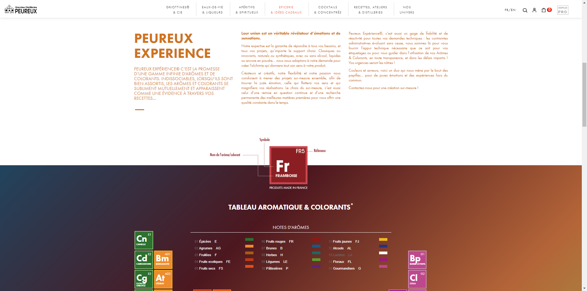 Section Peureux Experience